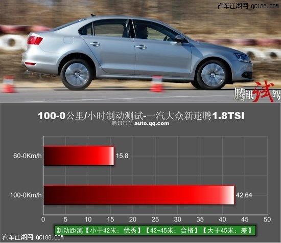 标杆头衔 一汽大众速腾 最新报价表 评测 油耗 动力高清图片