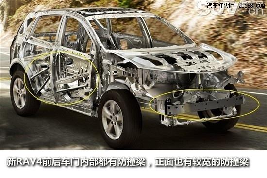 北京丰田rav42.0多少钱 丰田arv42.0优惠多少钱