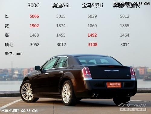 【克莱斯勒c300 免购置税 优惠多多_北京文沛汽车销售有限高清图片