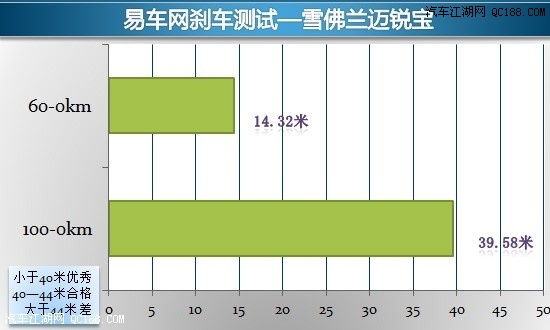 雪佛兰迈瑞宝 14款优惠报价 新款迈瑞宝北京地区行情分析高清图片