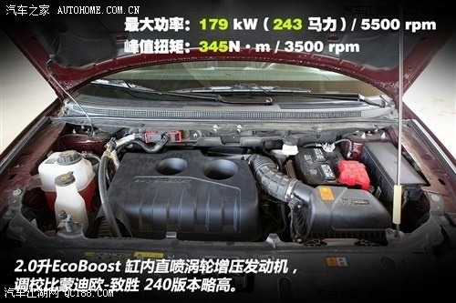 福特锐界 12款优惠报价 新款锐界北京地区行情分析