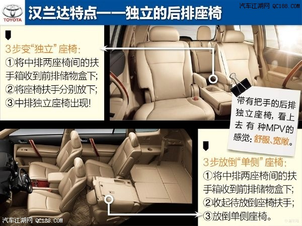 广汽丰田新款汉兰达2013款丰田汉兰达_汽车江湖