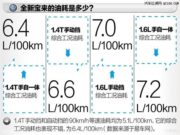 【北京行情】宝来是一款备受工薪阶层环境的中级轿车,其动感的外观加上宽敞的内部空间是选择它的关键。受到新朗逸上市的影响,近期宝来系列均出现较大的优惠行情。从一汽大众北京经销商处获悉,凡在指定时间(即日起至10月01日)内购买宝来任何一款车型,即可获得2万元现 金优惠,具体可见下表: