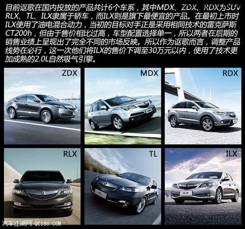 讴歌哪款车最便宜讴歌ILX怎么样北京讴歌ilx超低价高清图片
