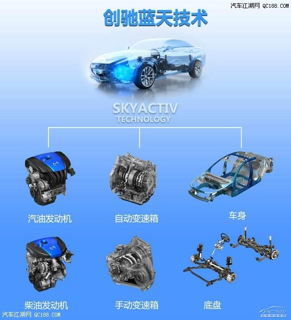 【马自达CX-5 2.0百公里油耗多少 内饰空间怎么样_北京昌辉兴达汽车高清图片