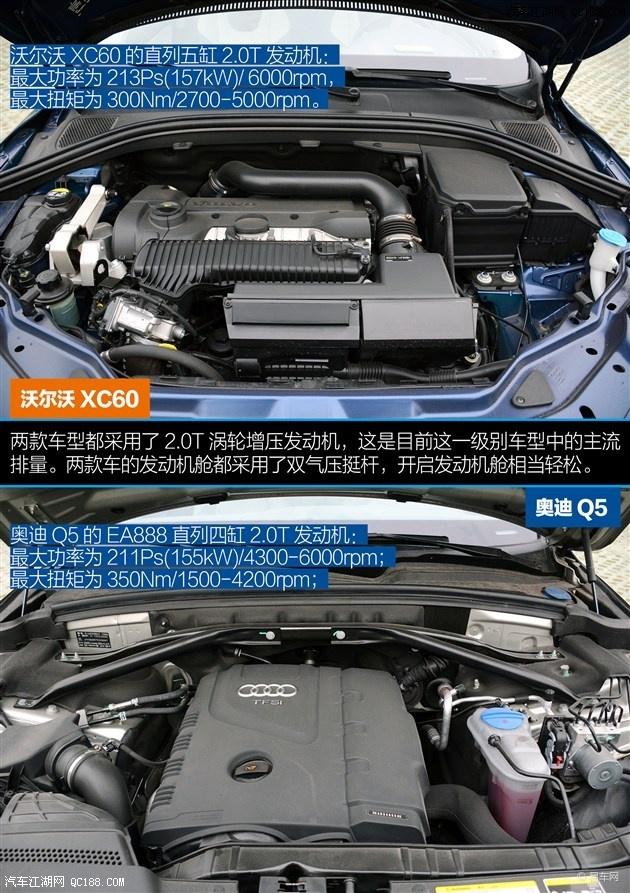 国产沃尔沃XC60与奥迪Q5哪个更省油