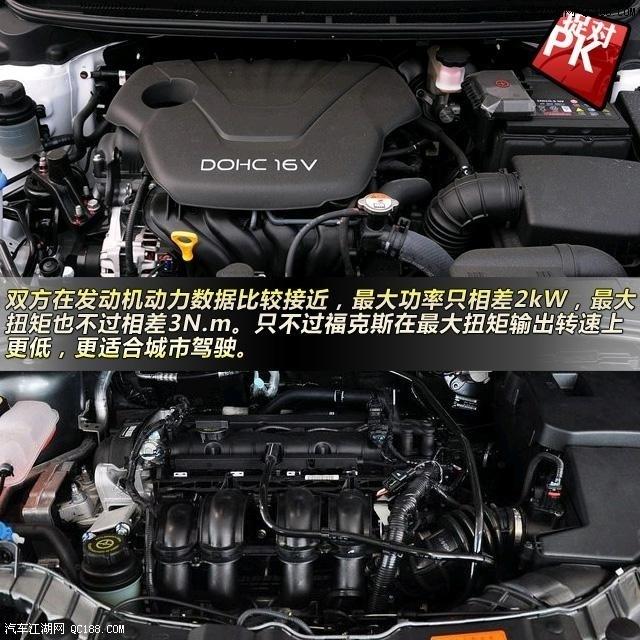 起亚K3 团购价 裸车售全国最高降3.5万高清图片