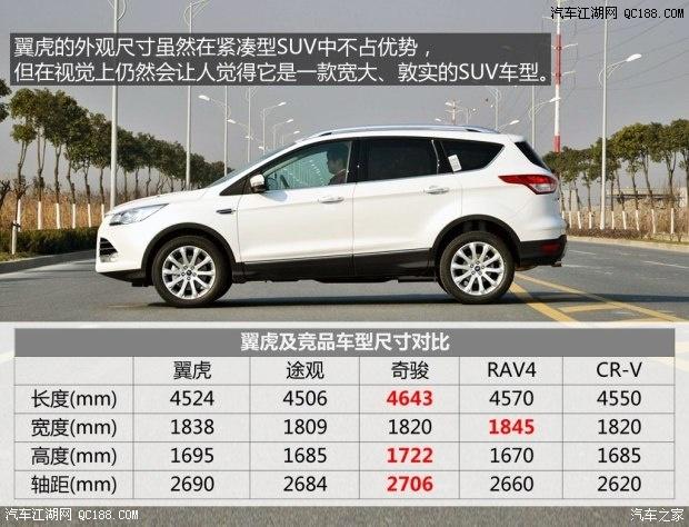 长安福特2016款翼虎现车最高优惠9万高清图片