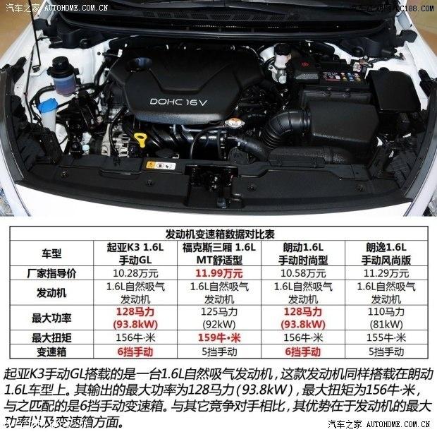 起亚K3自动挡标配多少钱 起亚K3怎么样 起亚K3原车导航高清图片