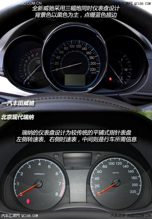 瑞纳的仪表盘设计为较传统的平铺式指针,表盘左侧转速表,右侧时速表