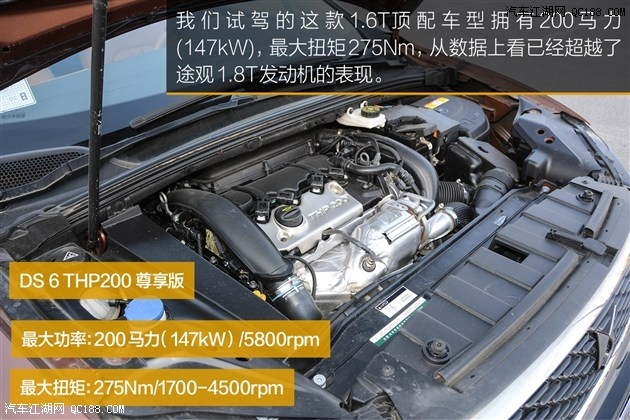 长安标致雪铁龙ds6最新优惠3万元 最高时速是多少 百公里耗油多少