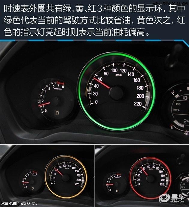 此次测试的XR-V车型搭载了一台1.5L地球梦发动机,与1.8L车型最大的区别在于这台发动机采用了燃油直喷技术,在提升动力的同时还能有效提高车辆的燃油经济性。虽然没有采用时下泛滥的涡轮增压技术,但这台发动机的最大功率已经达到96Kw/6600rpm,峰值扭矩为155Nm/4600rpm,动力参数已达到1.