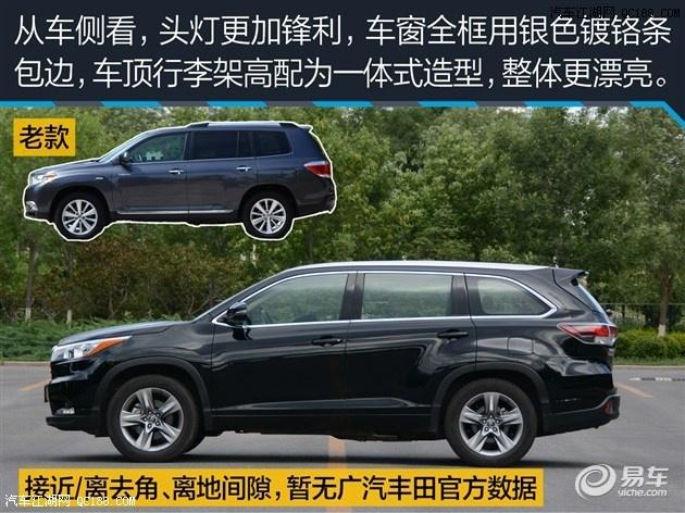 丰田汉兰达7座报价最高优惠6万现车充足抢购高清图片