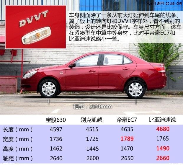裸车出售什么意思_【创酷14T自动两驱舒适天窗版单买裸车是什么