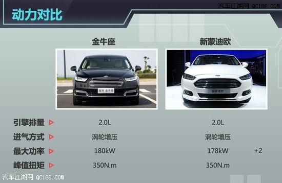 福特汽车好吗价格优惠大吗博大远恒4S店促销活动