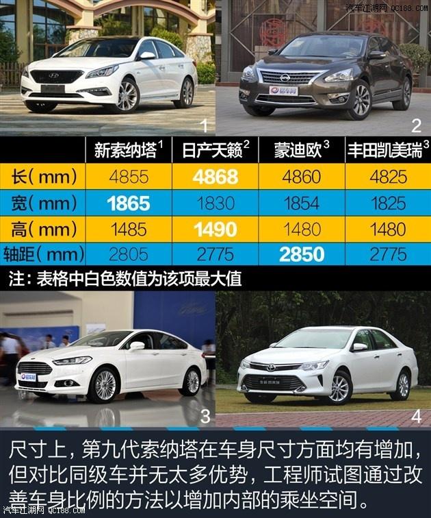 现代2016款索纳塔九最新报价1.6T裸车售12.48万高清图片