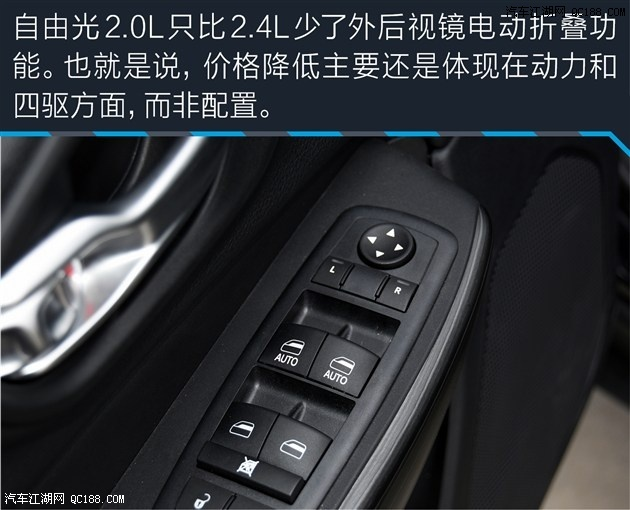 2016款吉普自由光最低价格2.0L现车优惠4.5万高清图片