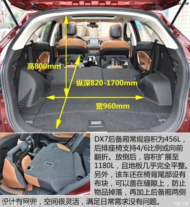 东南DX7全新报价配置报价油耗最低报价试驾评测高清图片