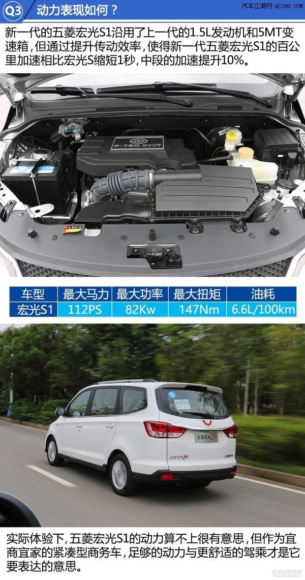 五菱宏光S1最高优惠3万 最低价是多少 售全国高清图片