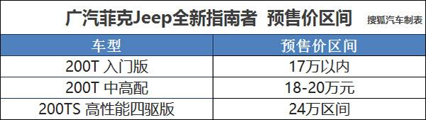辽宁大连哪里能买到进口自由光指南者5.8折可分期贷款