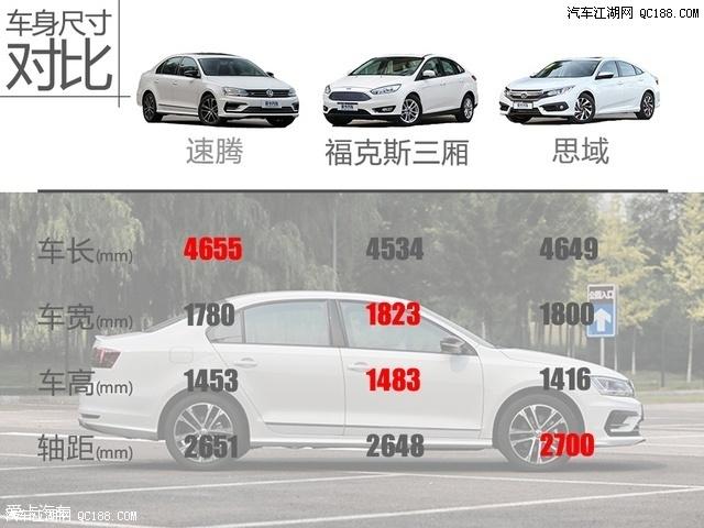 2017款一汽大众速腾降价促销最高优惠3.5万颜色图片 107383 640x480
