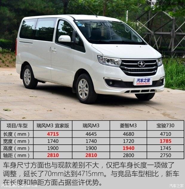 江淮m3油耗是性价比买车最便宜宝马1系进口车和a3图片