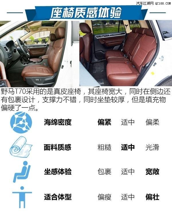 川汽野马t70用户评价 川汽野马t70七座多少钱 川汽野马T70自动发动机高清图片