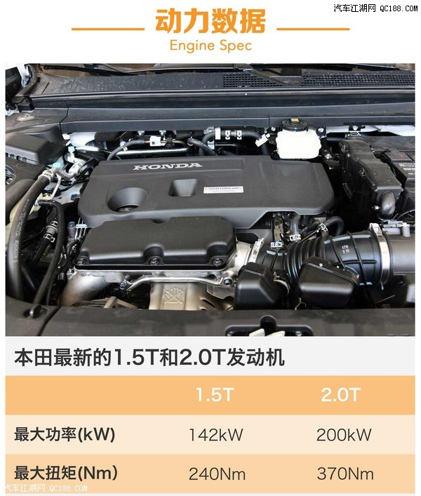 动力方面:ur-v也将搭载本田最新的1.5t和2.0t发动机,其中2.图片