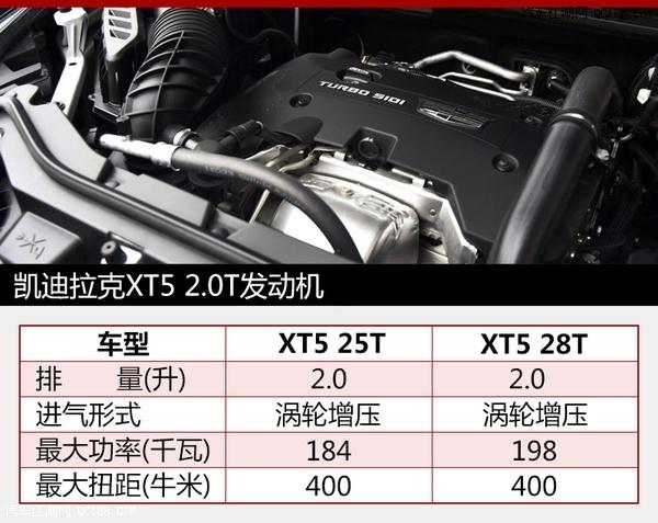 凯迪拉克xt5报价及图片 配置怎么样耗油量高吗