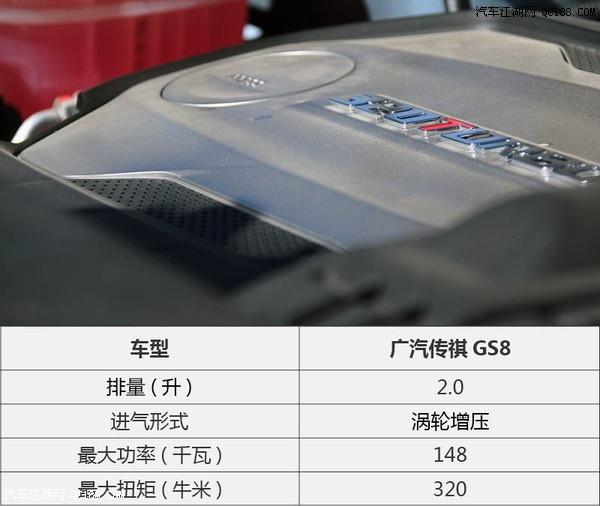 传祺GS8都可以加装什么传祺GS8底盘离地间隙真实油耗