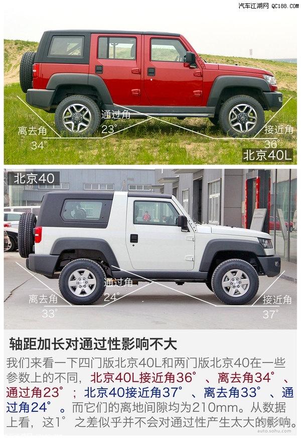 北京bj40和牧马人高度一样吗北京bj40百公里油耗多大