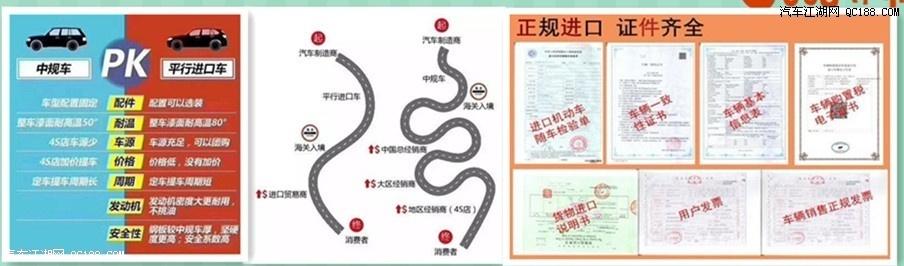 平行进口天津港保税区18款玛莎拉蒂莱万特3.0T售价82万